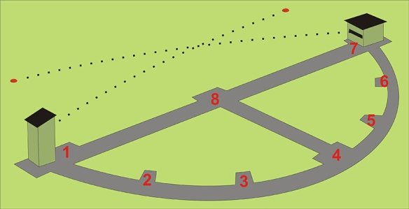 Skeet layout